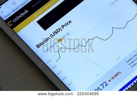Graphic Of Digital Currency's Price