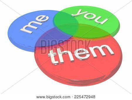 Me You Them Shared Common Values Venn Diagram