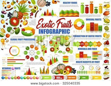Fruits, Healthy Food Vitamins And Diet Nutrition Infographic. Vector Apple, Banana And Fig Fruits In