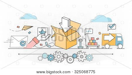 Order Fulfillment E-commerce Business Outline Concept Vector Illustration. Receiving, Processing, Pi