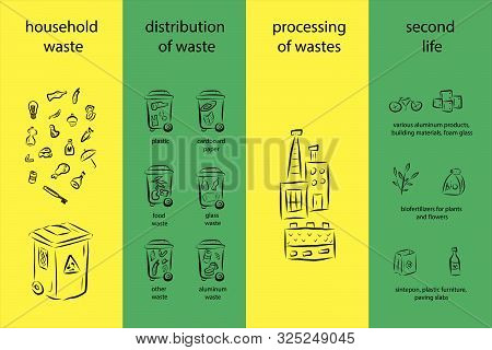 Go To Zero Waste Background Template. Vector Illustration Icon Set Poster With Place For Text. No Pl