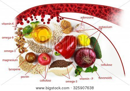 Eating For Vascular Health. Eating Without Cholesterol, With Healthy Fats And Fiber. Useful Material