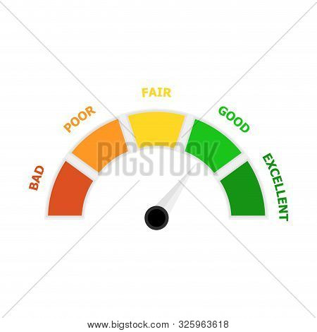 Customer Credit Rating, Indicate Payable For Bank Loan. Vector Payable Indicator, Rating And Indicat