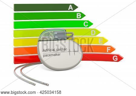 Artificial Cardiac Pacemaker With Energy Efficiency Chart, 3d Rendering Isolated On White Background