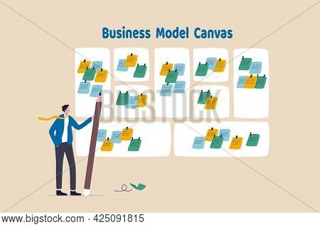 Writing Business Model, Entrepreneur Plan For Starting New Business, Present Or Brainstorm To Get Su