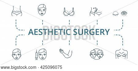 Aesthetic Surgery Icon Set. Contains Editable Icons Theme Such As Breast Augmentation, Blepharoplast