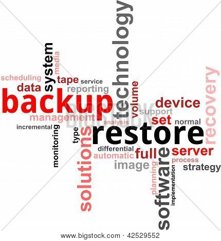 Word Cloud - Backup Restore
