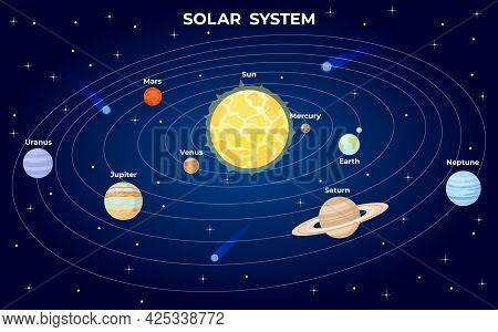 Solar System Scheme. Cartoon Flat Planets Orbit Around Sun In Space With Universe Star. Astrology Ga