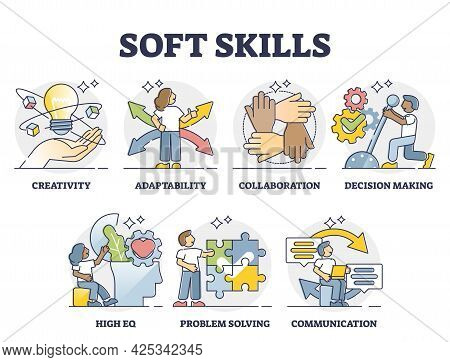 Soft Skills As Ability Or Competence For Successful Career Outline Collection. Set With Leader Chara