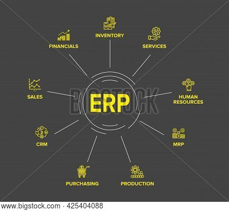 Enterprise Resource Planning (erp) Module/ Workflow Icon Construction On Circle Flow Chart Art Vecto