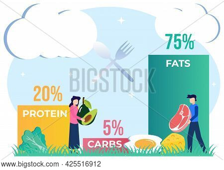 Vector Illustration Of Diet Health Concept For People With Low Carb Diet Chart. A Healthy Ketogenic