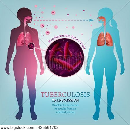 Infectious Disease Transmission. Isolated Editable Vector Illustration