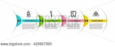 Set Line Mouthwash Bottle, Toothbrush, With Caries And Otolaryngological Head Reflector. Business In