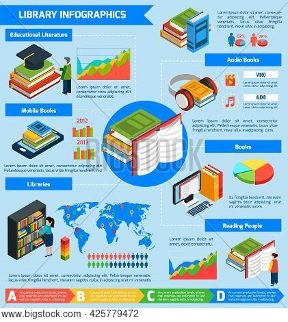 Library Isometric Infographics Presenting Statistical Information About Libraries Different Kinds Of