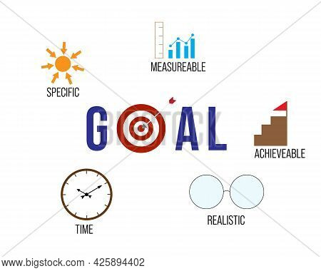 Smart Goal Setting Concept With Icon For Specific,measureable, Achieveable, Realistic And Time