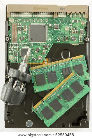 Fix It: Hard Drive, RAM and Screwdriver