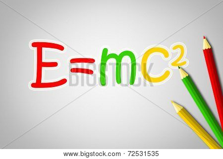 poster of Albert Einsteins Physical Formula Concept text on background