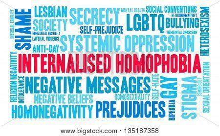 Internalised Homophobia Word Cloud