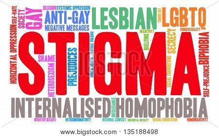 Stigma Word Cloud