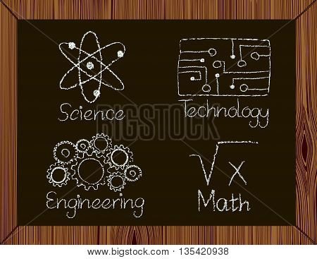 The so called STEM subjects for learning Science Technology Engineering and Mathematics written the chalk on a black blackboard alongside appropriate symbols