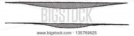 Screed profiles, vintage engraved illustration. Industrial encyclopedia E.-O. Lami - 1875.