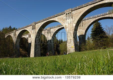 railway bridges in Stanczyki