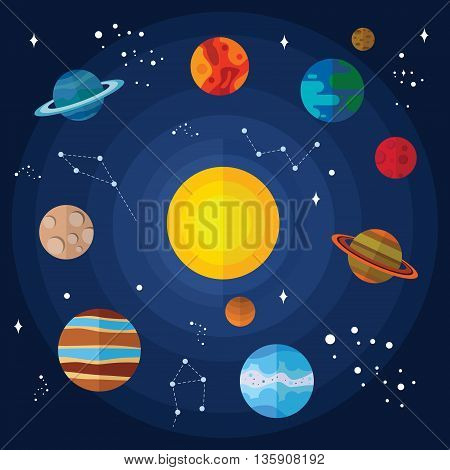 Vector flat Solar system with the Sun Pluto Mars Jupiter Mercury Venus Saturn Uranus the Earth the Moon Neptune