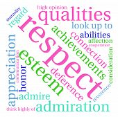 Respect word cloud on a white background. poster