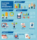 Elections and voting flat infographics template with news debates agitation online voting icons and electorate activity statistics vector illustration poster