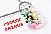 Drugs for chronic diseases treatment, medical concept poster