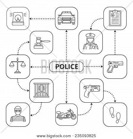 Police Mind Map With Linear Icons. Law Enforcement Concept Scheme. Policewoman, Report, Scales Of Ju