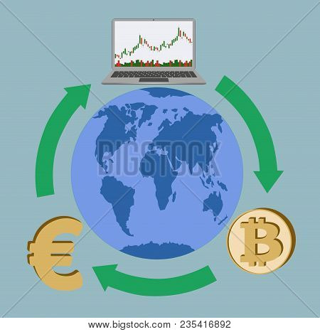 Trading And Exchange Anywhere In The World , Laptop And Bitcoin And Euro Sign  Around The Earth With