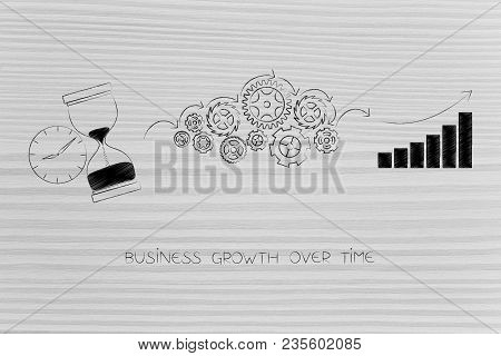 Business Success Mechanisms Conceptual Illustration: Hourglass And Clock Icon And Gearwheel Processi