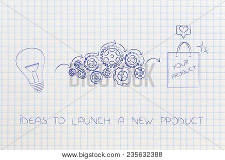 Ideas To Launch A New Product Conceptual Illustration: Idea Lightbulb Being Processed By Gearwheels