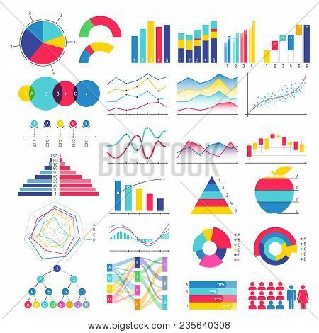 Colorful Graphs And Charts Design. Data Visualization Templates. Area, Bar, Candlestick, Column, Lin