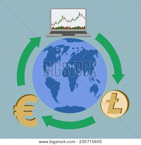 Trading And Exchange Anywhere In The World , Laptop And Litecoin And Euro Sign  Around The Earth Wit