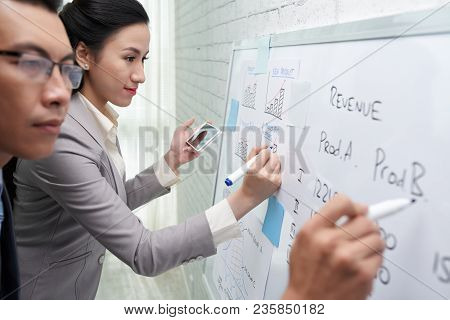 Asian Bsuiness People Drawing On Whiteboard To Prepare For Presentation