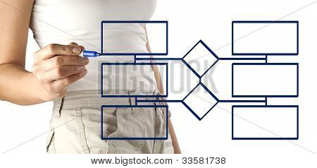 Woman Drawing Flow Chart