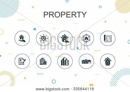 Property Trendy Infographic Template. Thin Line Design With Property Type, Amenities, Lease Contract