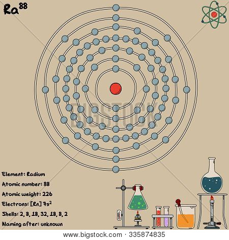 Large and colorful infographic on the element of Radium. poster