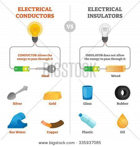 Electrical Conductors And Insulator Physical Vector Illustration Scheme. Educational Labeled Graphic