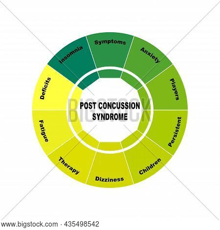 Diagram Concept With Post Concussion Syndrome Text And Keywords. Eps 10 Isolated On White Background