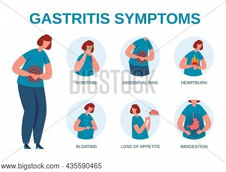 Gastritis Symptoms Infographic, Woman With Signs Of Stomach Inflammation. Abdominal Pain, Heartburn,