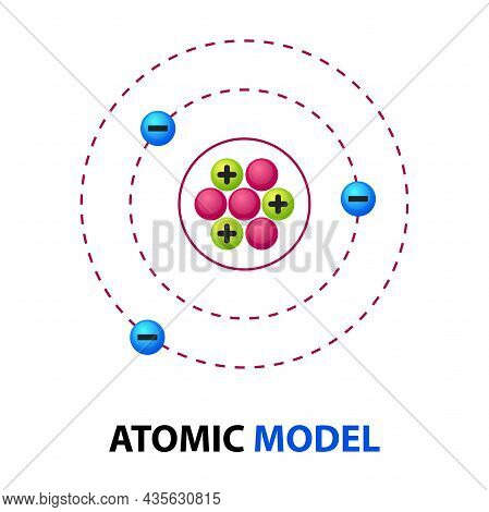 Quantum Physical Models Of The Atom. Vector Illustration.