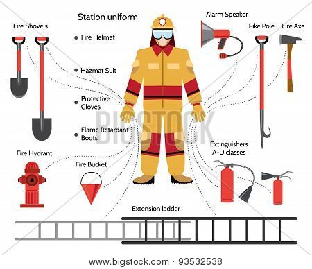Vector firefighter with extinguishing icons