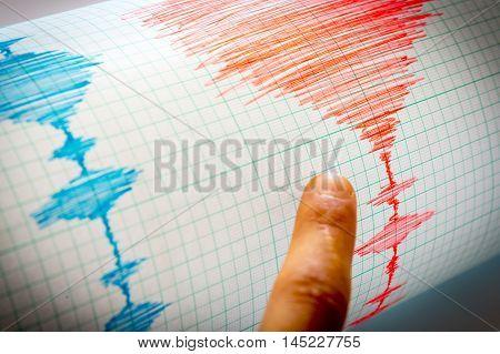 Seismological Device Sheet - Seismometer Vignette