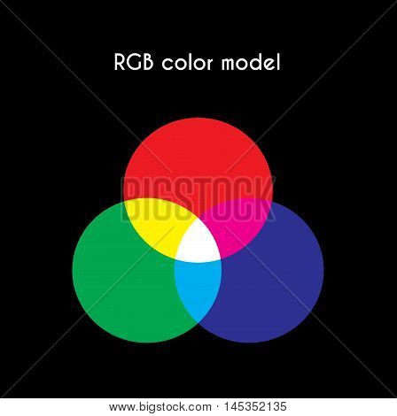 Simple RGB Model Drawing. Vector illustration real colors in diagram. Science and technology themed.