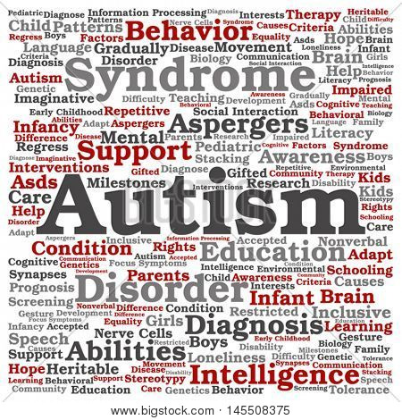 research on disabilities Social security administration research, statistics, and policy analysis.