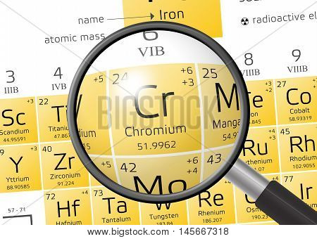 Element Of Chromium With Magnifying Glass