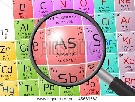 Arsenic from Periodic Table of the Elements with magnifying glass poster